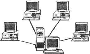 Локальные компьютерные сети Локальная сеть типа звезда