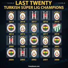 FootyRoom - Last Twenty Turkish Super Lig Champions!🏆 | F