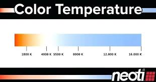 Led Temperature Chart Led Color Temperature Benibul Co