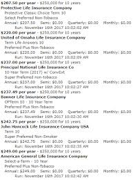 Aig Term Life Insurance Quote