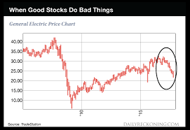 New Buy Alert Wall St Has This Stock All Wrong The