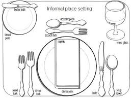 formal dinner place setting diagram. dinner party lessons formal place setting diagram l