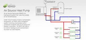 heating wiring diagram on heating download wirning diagrams combi boiler wiring diagram at Central Heating Controls Wiring Diagrams