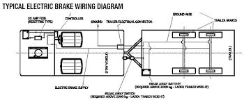 trailer wiring diagram electric brakes wirdig brake controllers the in s and out s
