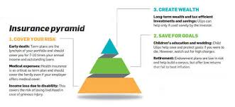 Charting Your Way To Wealth Book 5 Golden Rules Of Financial Planning The Economic Times