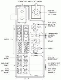 1998 chrysler sebring fuse box diagram schematics automotive 1998 chrysler sebring fuse box diagram 1998 chrysler sebring fuse box diagram schematics 2007 layout download