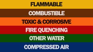 Ansi Color Chart Standards Ansi Asme Pipe Marking Color Code