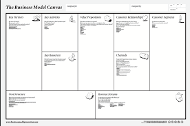 Making Better Business Decisions Using Agile And Lean