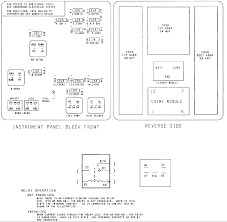 saturn ls2 2000 fuse box diagram just another wiring diagram blog • 2000 saturn fuse box diagram simple wiring diagrams rh 15 13 5 zahnaerztin carstens de 2000
