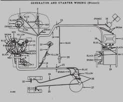 husky riding mower wiring diagram wiring library huskee mower schematic trusted wiring diagram source · owners manual huskee wiring diagram u2022 rh hammertimewebsite