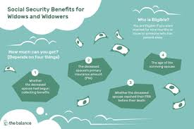 How Full Retirement Age Affects Social Security