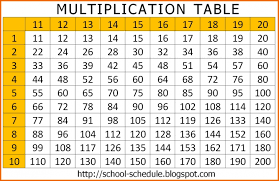 1 To 20 Tables Chart Multiplication Table 1 20 Table Ideas