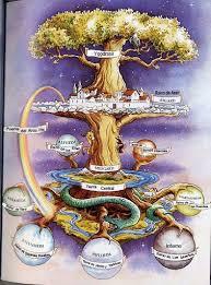 Norse Mythology Chart The Kalos Legendaries And Norse Mythology Wiki