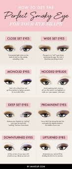 eye shape chart how to get the perfect smokey eye this is a fun look for the
