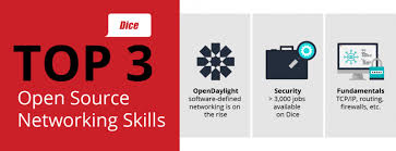 Skills Employers Look For 3 Trending Networking Skills Employers Look For In Open Source Pros