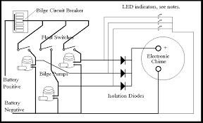 bilge alarm wiring diagram bilge wiring diagrams wiring diagram for a bilge pump the wiring diagram