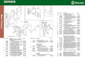 0336 Land Rover Series 2a Wiring Diagram | Wiring Library