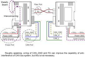 profibus cable wiring diagram wiring diagram profibus connector wiring diagram digital