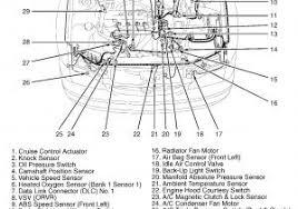 1998 toyota avalon engine diagram 1998 toyota avalon spark plug wire 1998 toyota avalon engine diagram 1998 toyota engine diagram wiring diagram electricity basics 101 •