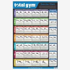 Total Gym Workout Chart Pdf Total Gym 1000 Exercise Chart Pdf Sport1stfuture Org