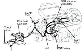 toyota 2 4l engine diagram change your idea wiring diagram toyota 2 4l engine diagram draw wiring diagrams online for rh themalls info toyota v6 engine