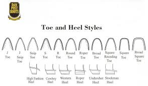 Reasonable Justin Boots Size Chart Width Bay Apache Cowhide