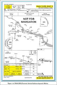 Ils Approach Chart Explained Resources Library Contents Faa Faasteam Faasafety Gov