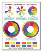 Small Color Chart Color For Dress Color For Interiors Color Therapy Color