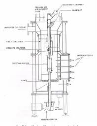 Gasifier Burner Design Pdf A Review Of Fixed Bed Gasification Systems For Biomass