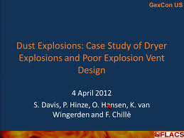 Explosion Vent Design Dust Explosions Case Study Of Dryer Explosions And Poor