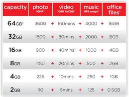 Sandisk Cruzer Fit Usb Flash Drive 16gb B35