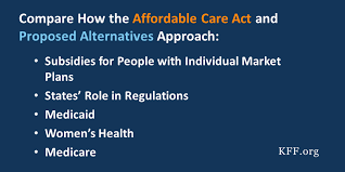 Obamacare Plan Comparison Chart Compare Proposals To Replace The Affordable Care Act The