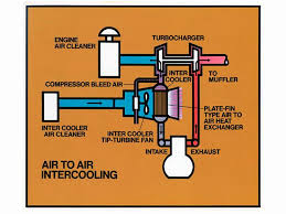 mack truck fuel system diagram mack renault engine diagram renault renault kangoo engine wiring diagram mack truck fuel system diagram mack renault engine diagram renault free wiring diagrams