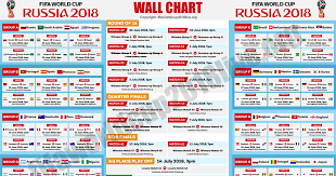Pin By Deb Davis On Projects To Try World Cup Fixtures