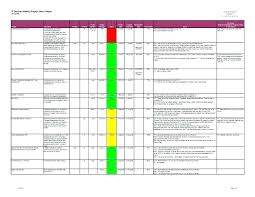 Project Status Sheet Cool Portfolio Status Report Template Management Reporting Templates And