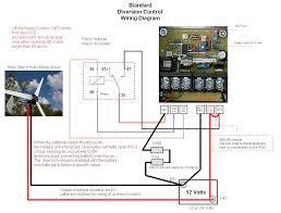wind turbine generator 3 phase wiring diagram wiring diagram libraries wind generator wiring just another wiring diagram blog u2022small wind turbine wiring schematic just another