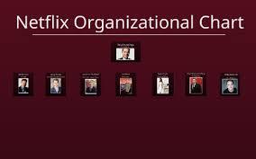 Prezi Org Chart Netflix Organizational Chart By Helen Kearns On Prezi