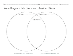 Venn Diagram Gcse Worksheet Venn Diagram Worksheet Cashewapp Co