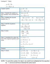 solving linear equations algebra