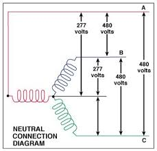 277 volt wiring diagram wiring diagram and schematic design universal b228pu95s50d wiring diagrams leviton 3032 2l 30 120 277 volt toggle locking double pole