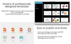 Org Chart Designer Pro For Mac Orgchartdesign Twitter