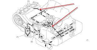 subaru ej25 engine diagram wiring diagram for you • subaru impreza boxer engine diagram simple wiring diagrams rh barcampmedellin co subaru ej25 dohc engine subaru