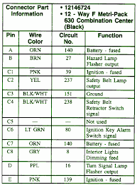 car wiring diagram page  1999 chevy blazer s10 power distribution fuse box map