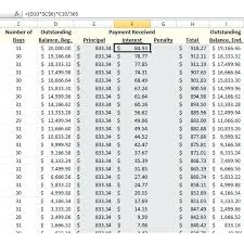 30 Year Mortgage Amortization Schedule Excel Amortization On Excel Thevidme Club