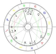 Rythmical Activations In The Great American Solar Eclipse Chart