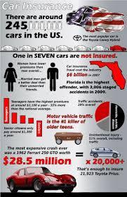 lauderdale united states car insurance