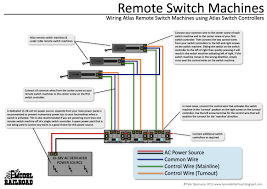 ty s model railroad wiring diagrams how to wire atlas remote switch machines and atlas switch controllers