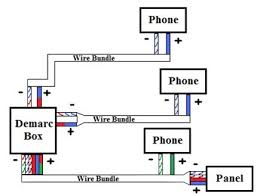 wiring diagram two line phone jack wiring diagrams and schematics doing your own telephone wiring two line phone