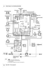 alpha boilers wiring diagrams detailed wiring diagram alpha boilers wiring diagrams wiring diagram library boiler specification sheet alpha 500e alpha boilers wiring diagrams