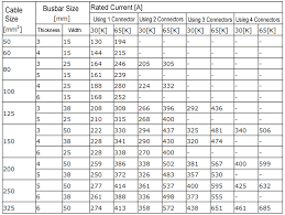 Current Capacity Wire Online Charts Collection